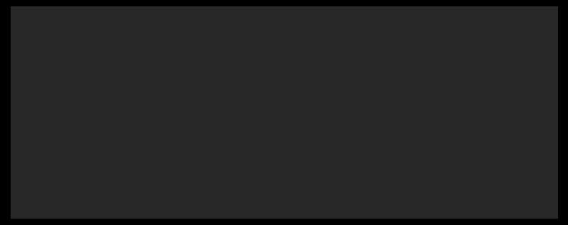 www.mbuy.nl